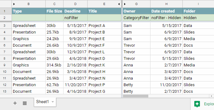 Table view: Presenting your data interactively in a tabular