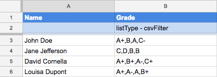 ListType and NumberedListType – Documentation - Awesome